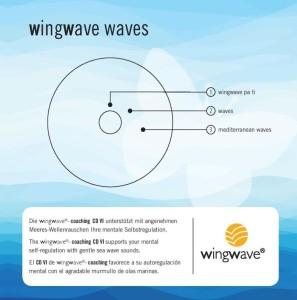 wingave_cd6_waves_cover_fertig_1